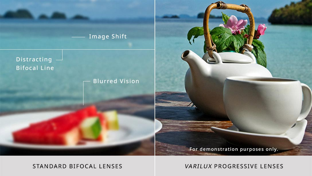 Varilux lenses comparison chart: Standard bifocal lenses allow image shift, have a distracting bifocal line, and allow blurred vision. Varilux progressive lenses provide sharp vision and smooth transitions at any distance.