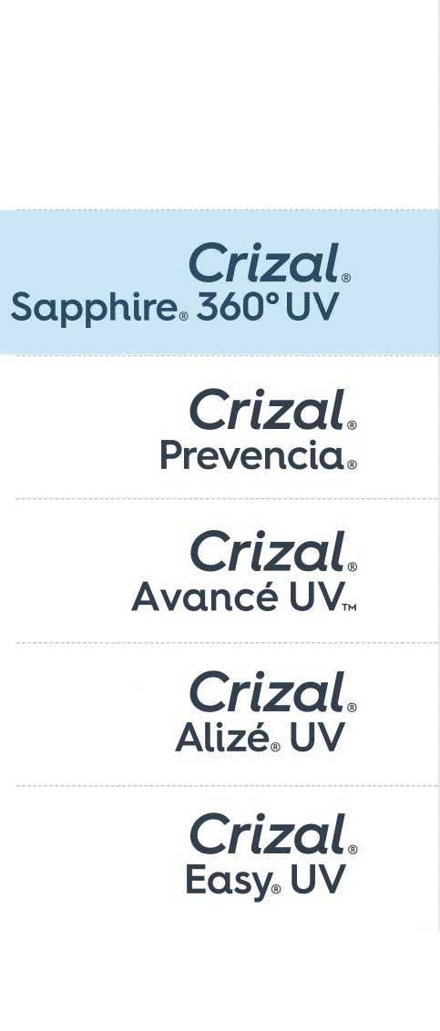 d7cda1056cfa4e Crizal Sapphire 360 UV Anti-Reflective Lenses   Essilor